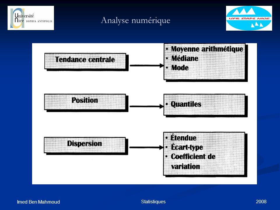 2008 Imed Ben Mahmoud Statistiques Analyse numérique
