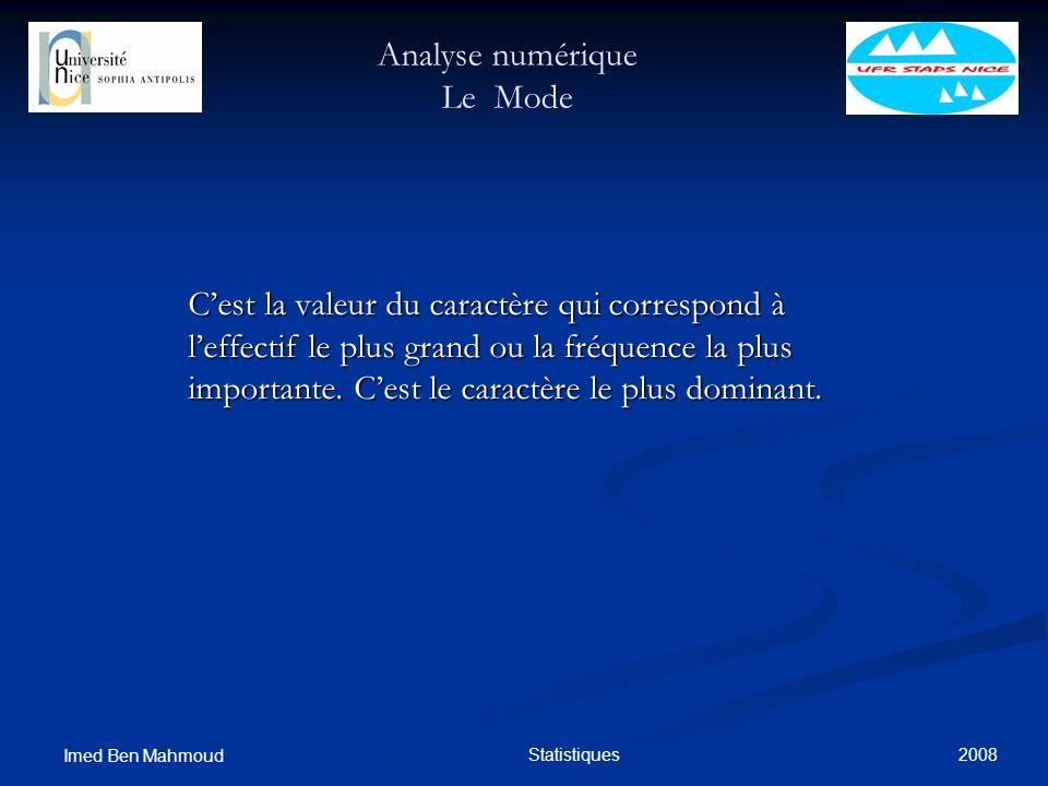 2008 Imed Ben Mahmoud Statistiques Analyse numérique Le Mode Cest la valeur du caractère qui correspond à leffectif le plus grand ou la fréquence la p