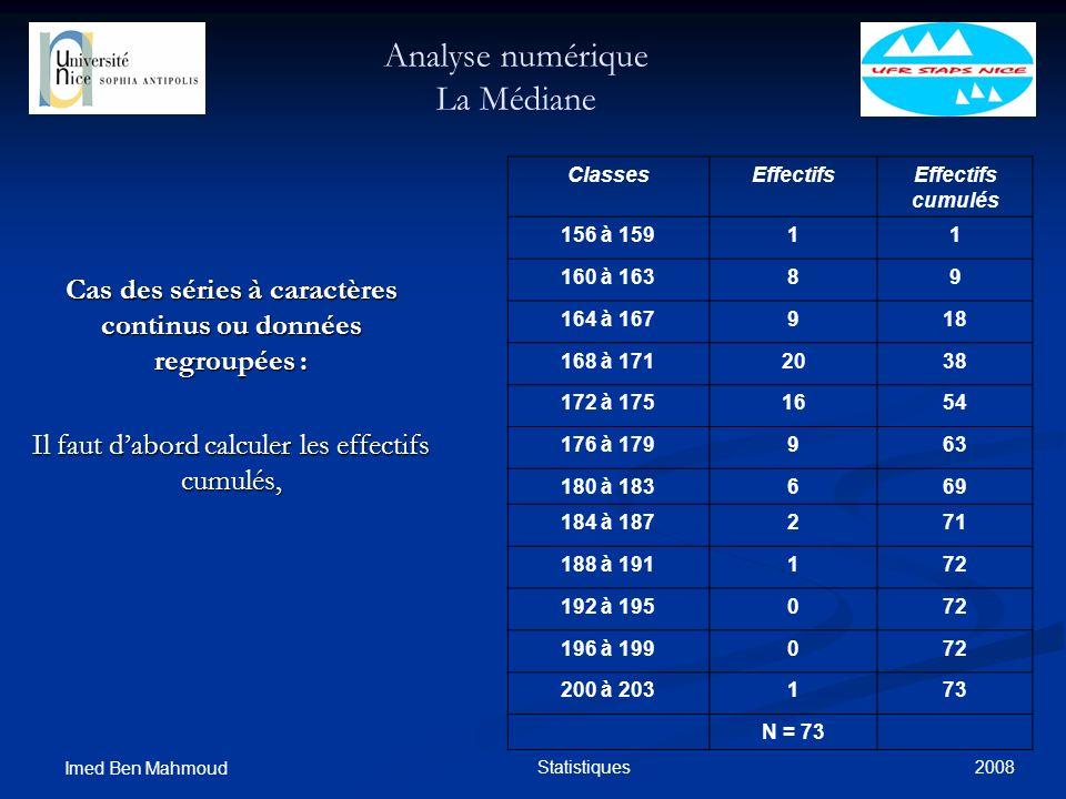 2008 Imed Ben Mahmoud Statistiques Analyse numérique La Médiane Cas des séries à caractères continus ou données regroupées : Il faut dabord calculer l