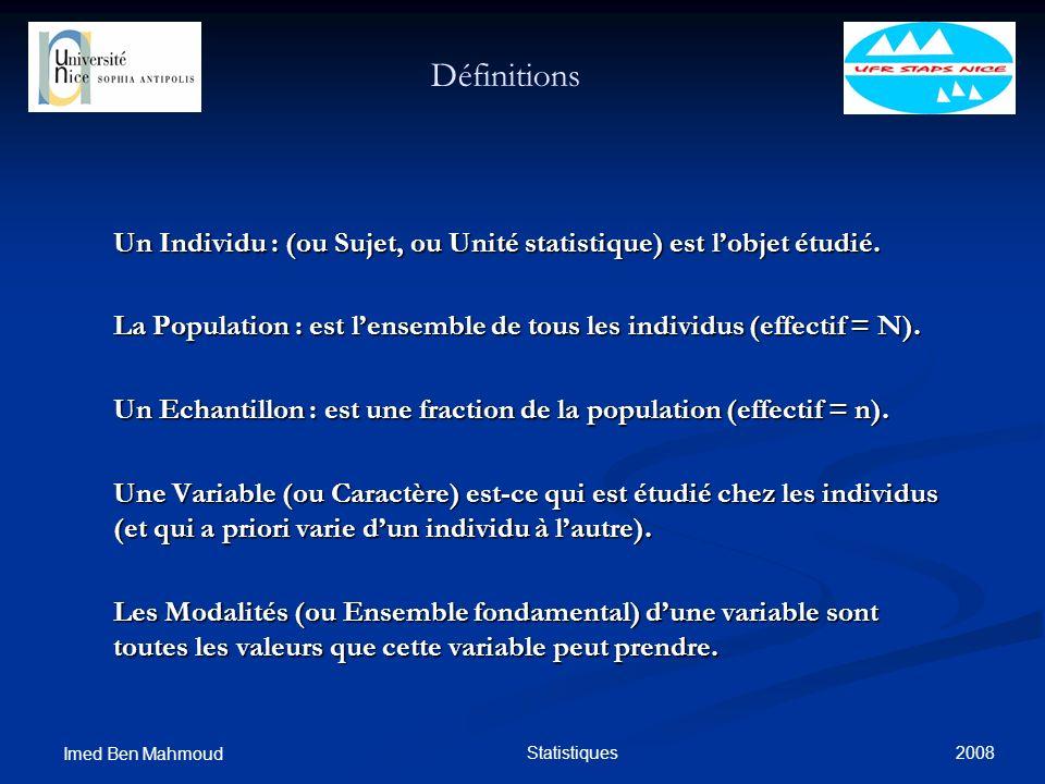 2008 Imed Ben Mahmoud Statistiques Définitions Un Individu : (ou Sujet, ou Unité statistique) est lobjet étudié. La Population : est lensemble de tous