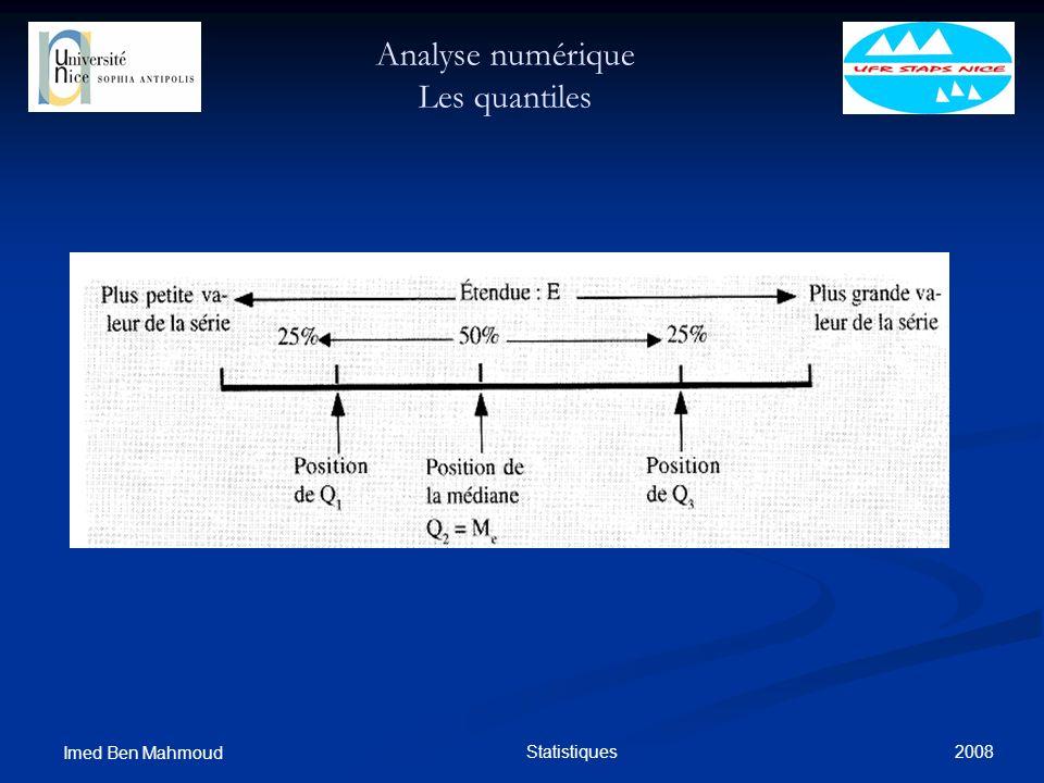 2008 Imed Ben Mahmoud Statistiques Analyse numérique Les quantiles