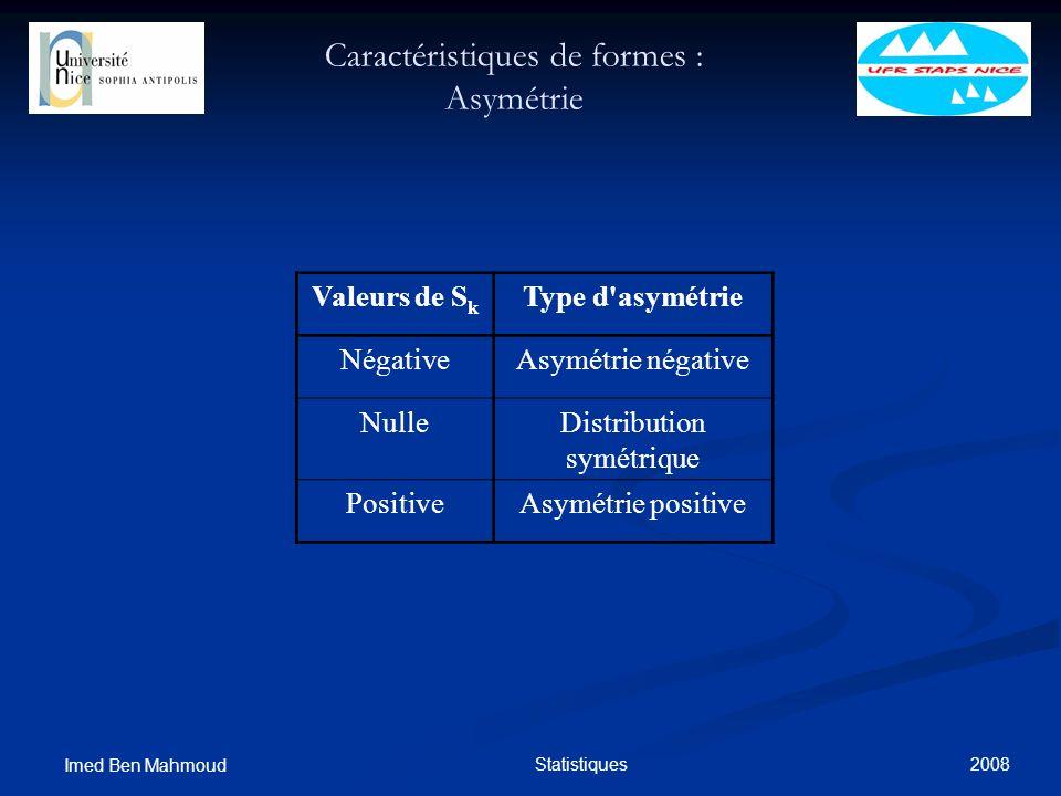 2008 Imed Ben Mahmoud Statistiques Caractéristiques de formes : Asymétrie Valeurs de S k Type d'asymétrie NégativeAsymétrie négative NulleDistribution