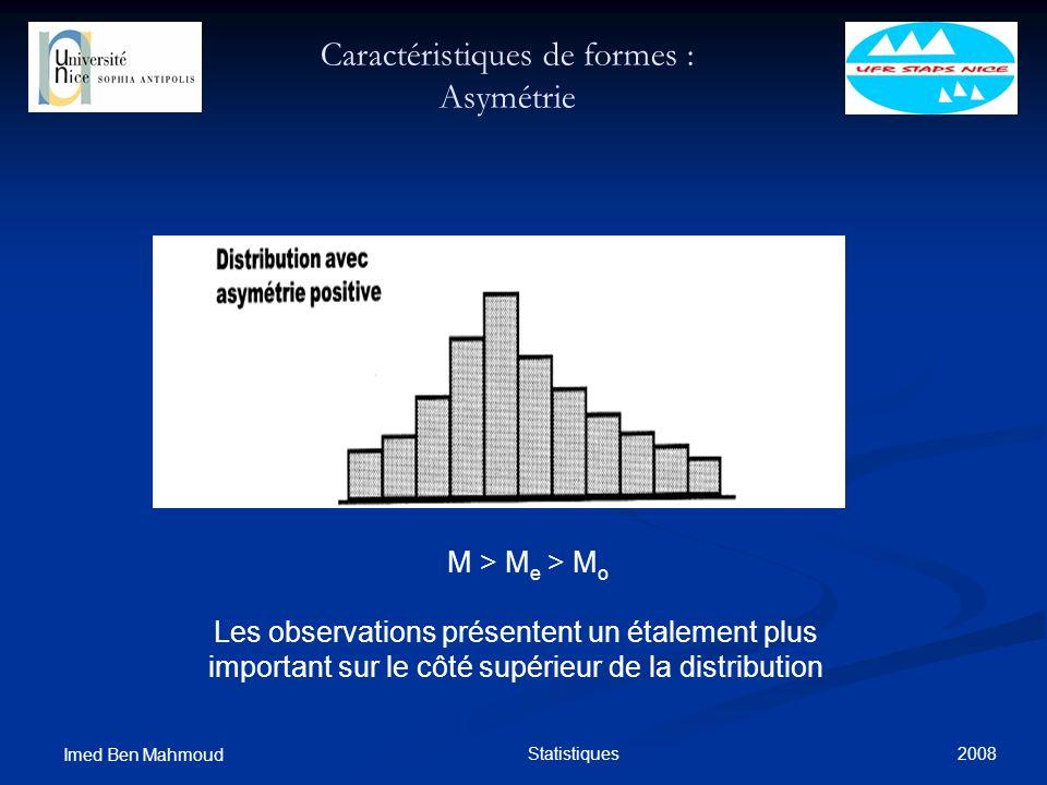 2008 Imed Ben Mahmoud Statistiques Caractéristiques de formes : Asymétrie M > M e > M o Les observations présentent un étalement plus important sur le