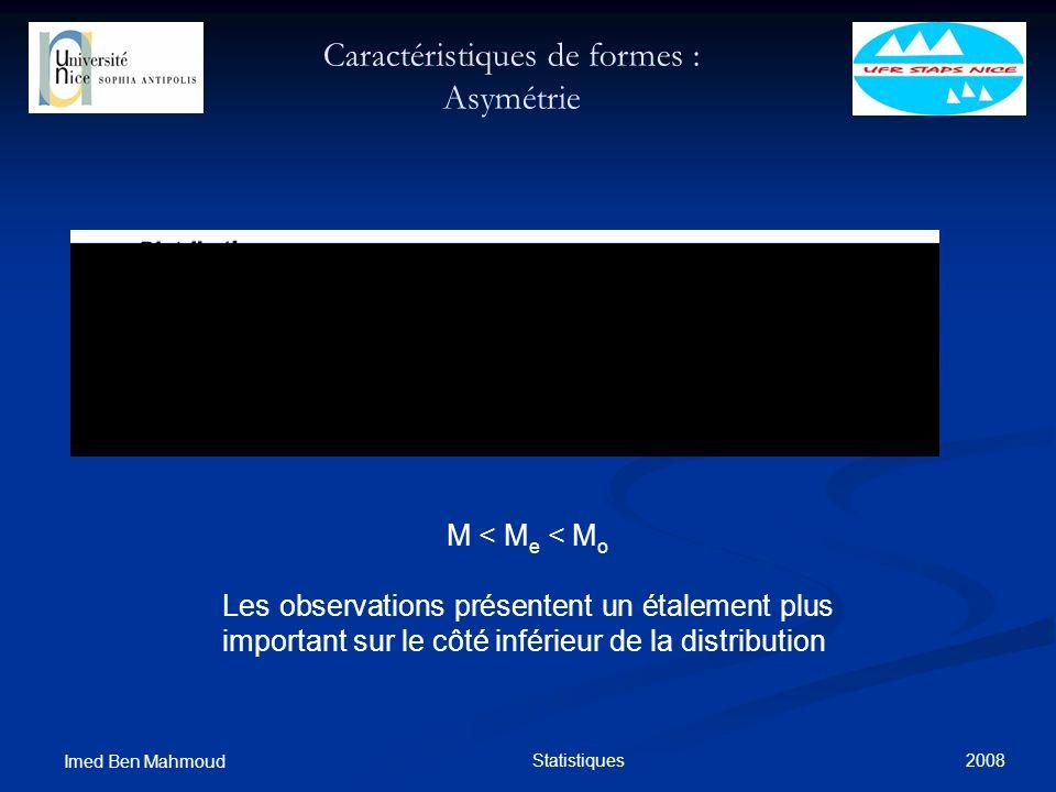 2008 Imed Ben Mahmoud Statistiques Caractéristiques de formes : Asymétrie M < M e < M o Les observations présentent un étalement plus important sur le