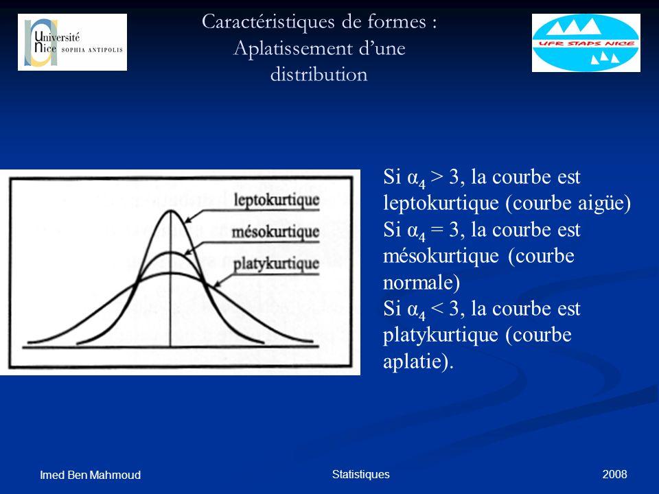 2008 Imed Ben Mahmoud Statistiques Caractéristiques de formes : Aplatissement dune distribution Si α 4 > 3, la courbe est leptokurtique (courbe aigüe)
