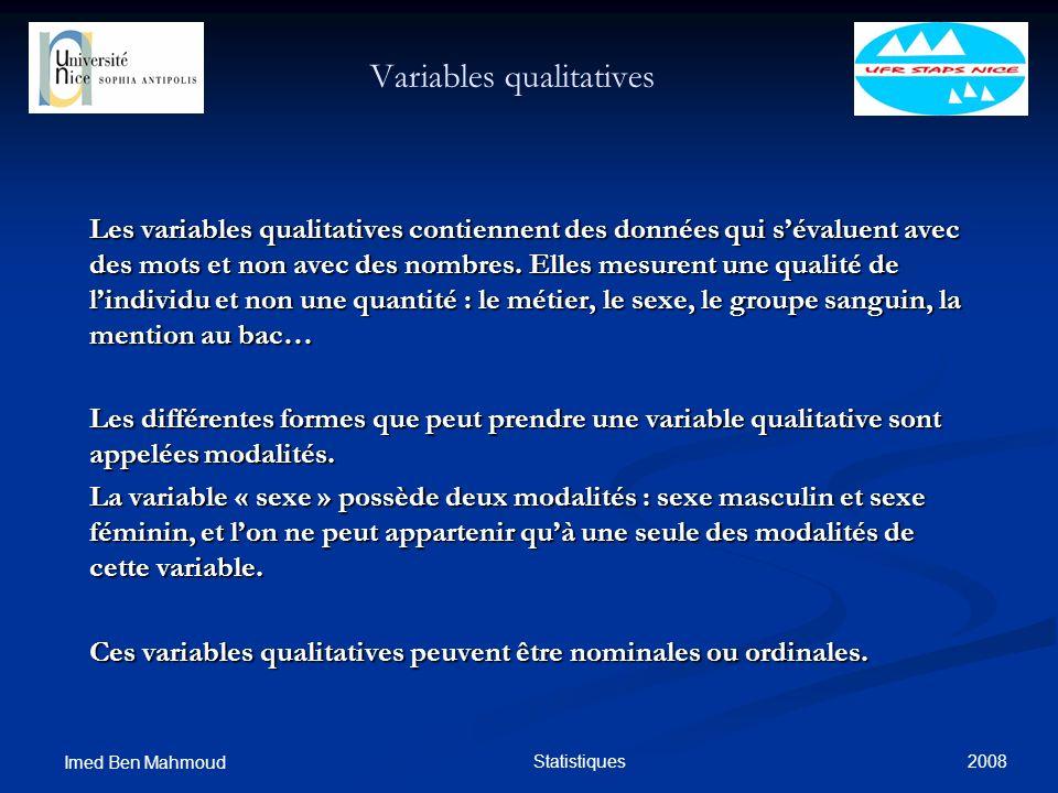 2008 Imed Ben Mahmoud Statistiques Variables qualitatives Les variables qualitatives contiennent des données qui sévaluent avec des mots et non avec d