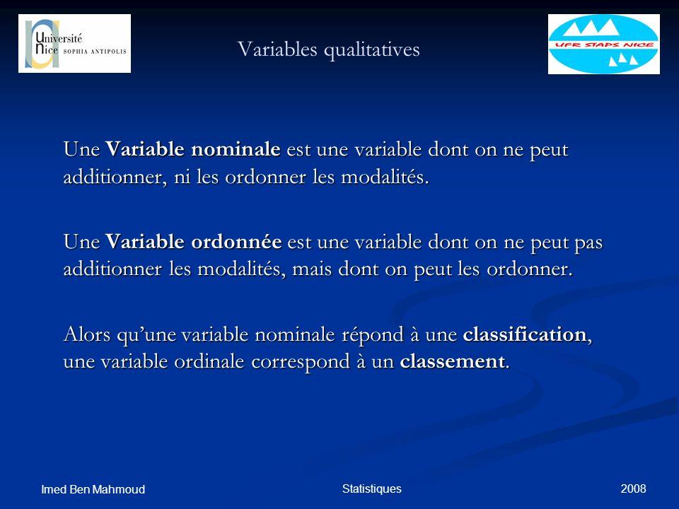 2008 Imed Ben Mahmoud Statistiques Variables qualitatives Une Variable nominale est une variable dont on ne peut additionner, ni les ordonner les moda