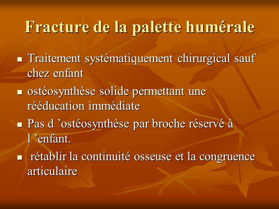Fracture de la palette humérale Traitement systématiquement chirurgical sauf chez enfant Traitement systématiquement chirurgical sauf chez enfant osté