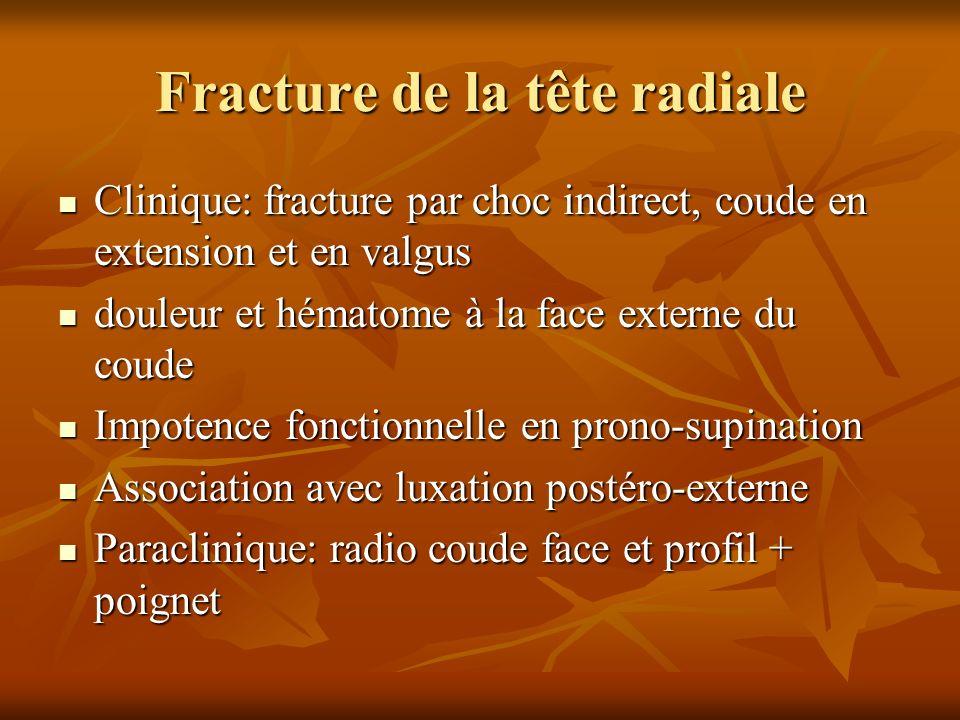Fracture de la tête radiale Clinique: fracture par choc indirect, coude en extension et en valgus Clinique: fracture par choc indirect, coude en exten