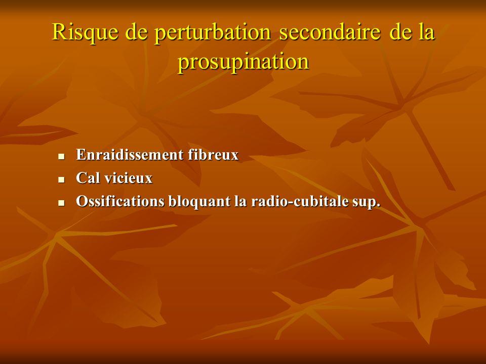Risque de perturbation secondaire de la prosupination Enraidissement fibreux Enraidissement fibreux Cal vicieux Cal vicieux Ossifications bloquant la