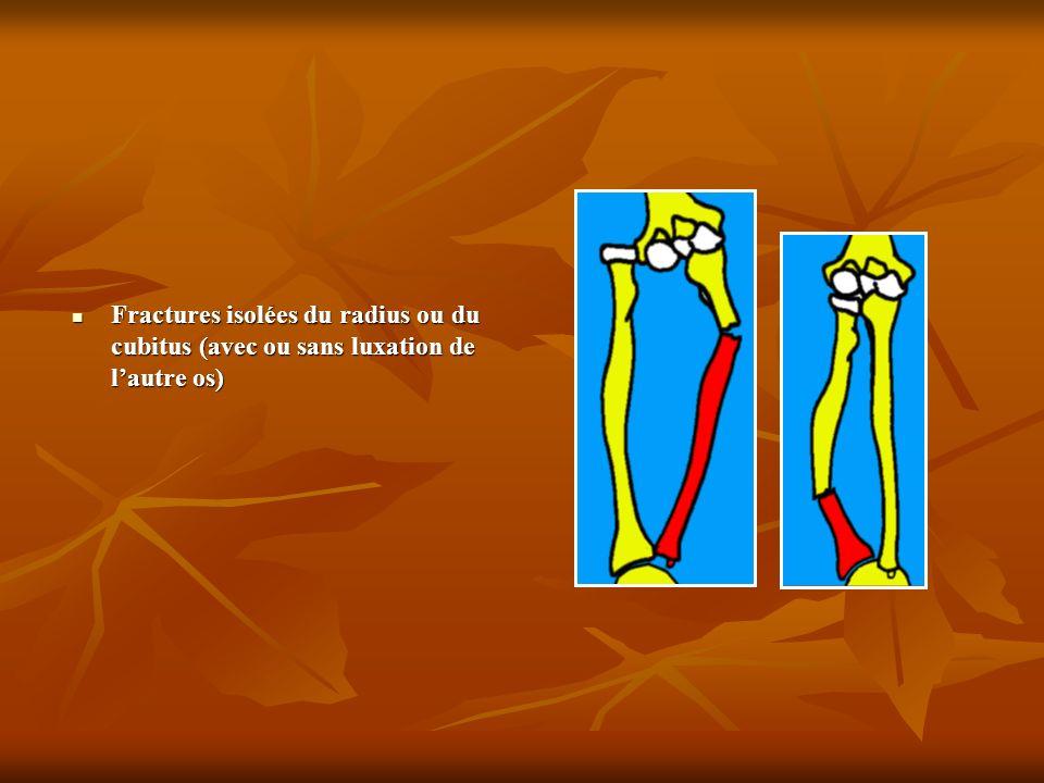 Fractures isolées du radius ou du cubitus (avec ou sans luxation de lautre os) Fractures isolées du radius ou du cubitus (avec ou sans luxation de lau