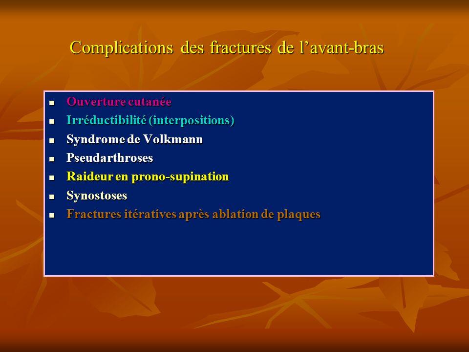 Complications des fractures de lavant-bras Ouverture cutanée Ouverture cutanée Irréductibilité (interpositions) Irréductibilité (interpositions) Syndr