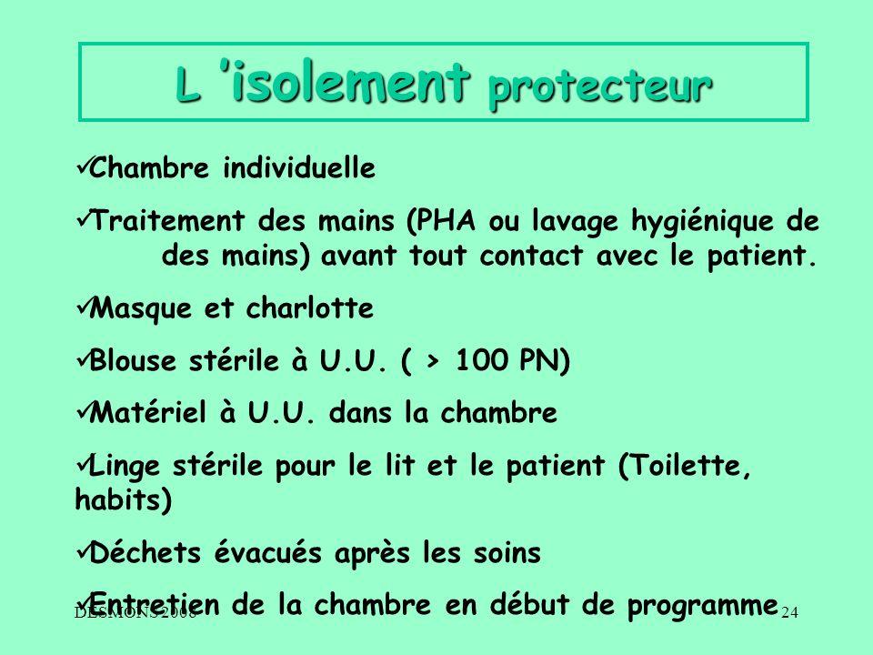 DESMONS 200824 L isolement protecteur Chambre individuelle Traitement des mains (PHA ou lavage hygiénique de des mains) avant tout contact avec le pat