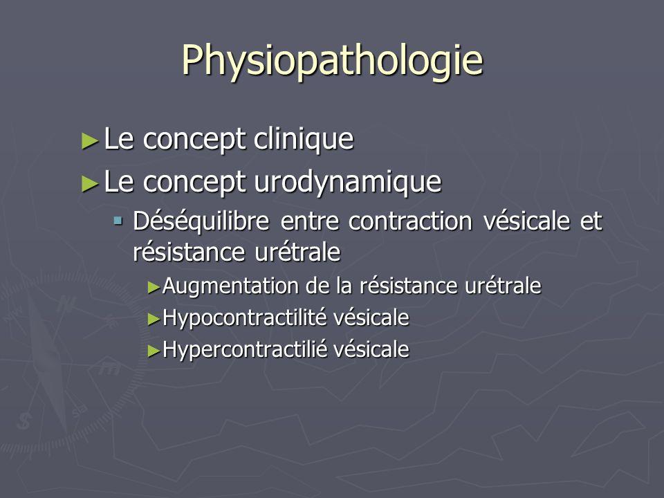 Physiopathologie Le concept clinique Le concept clinique Le concept urodynamique Le concept urodynamique Déséquilibre entre contraction vésicale et résistance urétrale Déséquilibre entre contraction vésicale et résistance urétrale Augmentation de la résistance urétrale Augmentation de la résistance urétrale Hypocontractilité vésicale Hypocontractilité vésicale Hypercontractilié vésicale Hypercontractilié vésicale