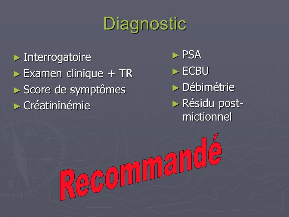 Diagnostic Interrogatoire Interrogatoire Examen clinique + TR Examen clinique + TR Score de symptômes Score de symptômes Créatininémie Créatininémie PSA ECBU Débimétrie Résidu post- mictionnel