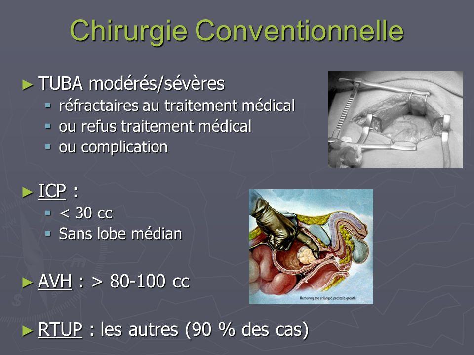 Chirurgie Conventionnelle TUBA modérés/sévères TUBA modérés/sévères réfractaires au traitement médical réfractaires au traitement médical ou refus traitement médical ou refus traitement médical ou complication ou complication ICP : ICP : < 30 cc < 30 cc Sans lobe médian Sans lobe médian AVH : > 80-100 cc AVH : > 80-100 cc RTUP : les autres (90 % des cas) RTUP : les autres (90 % des cas)