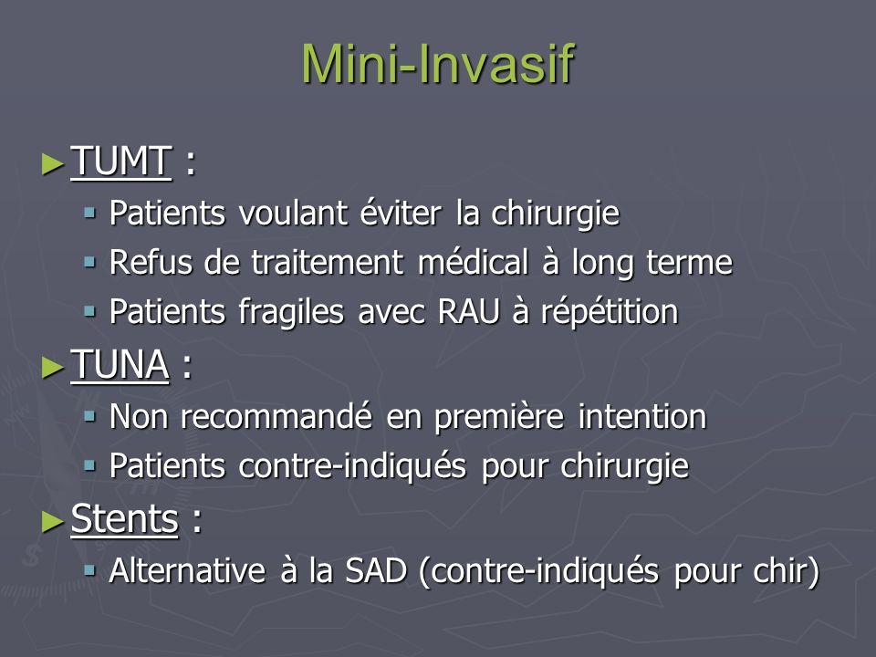 Mini-Invasif TUMT : TUMT : Patients voulant éviter la chirurgie Patients voulant éviter la chirurgie Refus de traitement médical à long terme Refus de traitement médical à long terme Patients fragiles avec RAU à répétition Patients fragiles avec RAU à répétition TUNA : TUNA : Non recommandé en première intention Non recommandé en première intention Patients contre-indiqués pour chirurgie Patients contre-indiqués pour chirurgie Stents : Stents : Alternative à la SAD (contre-indiqués pour chir) Alternative à la SAD (contre-indiqués pour chir)