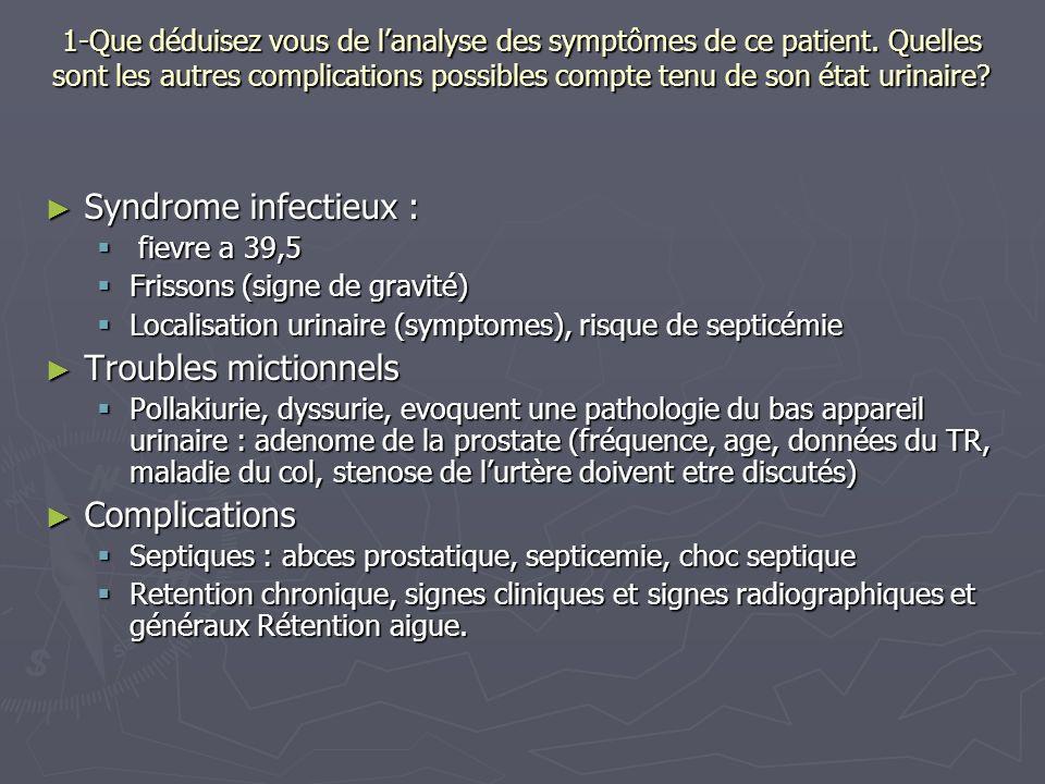 1-Que déduisez vous de lanalyse des symptômes de ce patient.