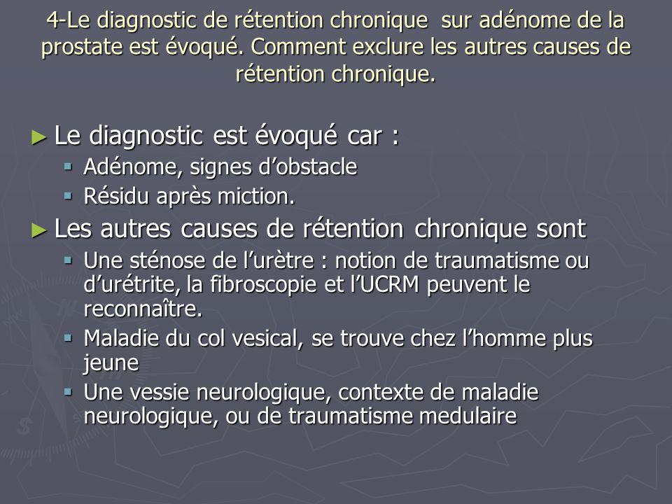 4-Le diagnostic de rétention chronique sur adénome de la prostate est évoqué.