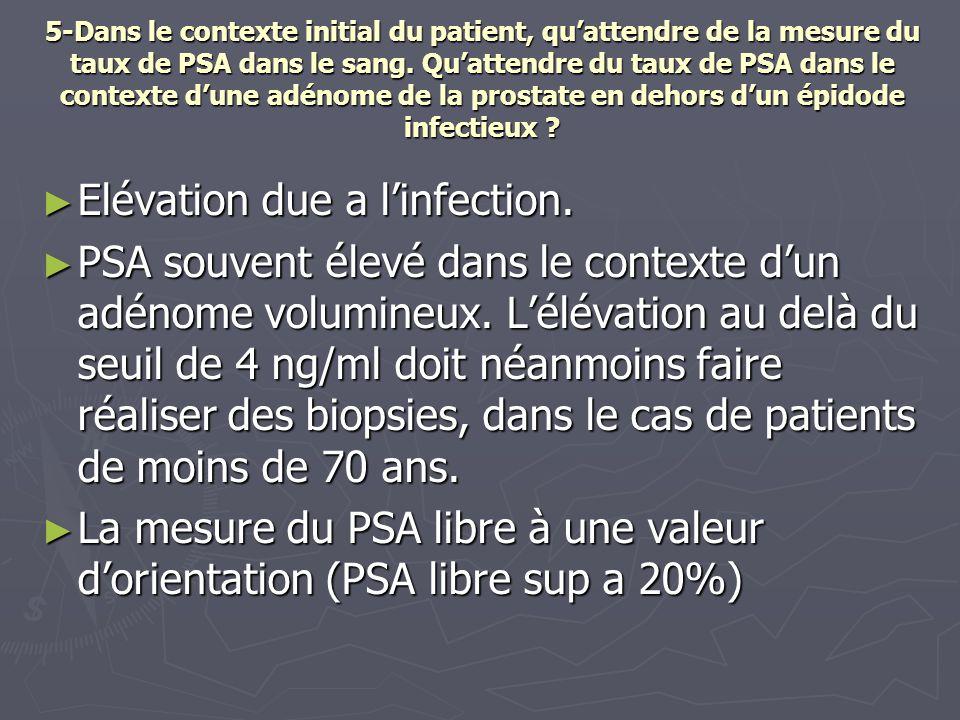 5-Dans le contexte initial du patient, quattendre de la mesure du taux de PSA dans le sang.