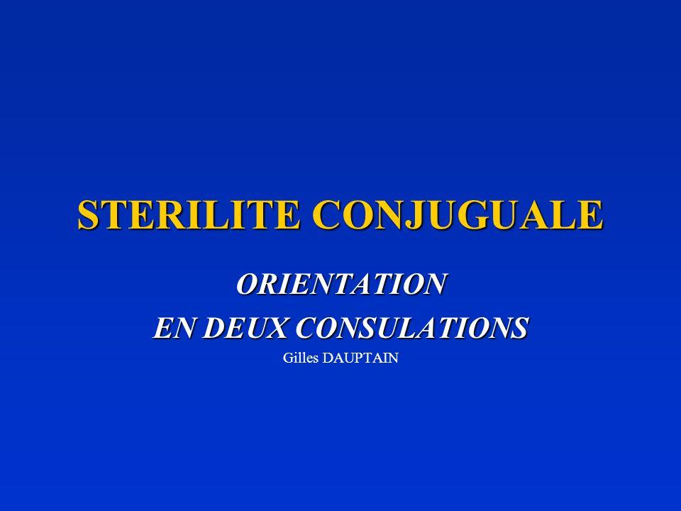 LA PREMIERE CONSULTATION INTERROGATOIRE ANTECEDENTS FAM.