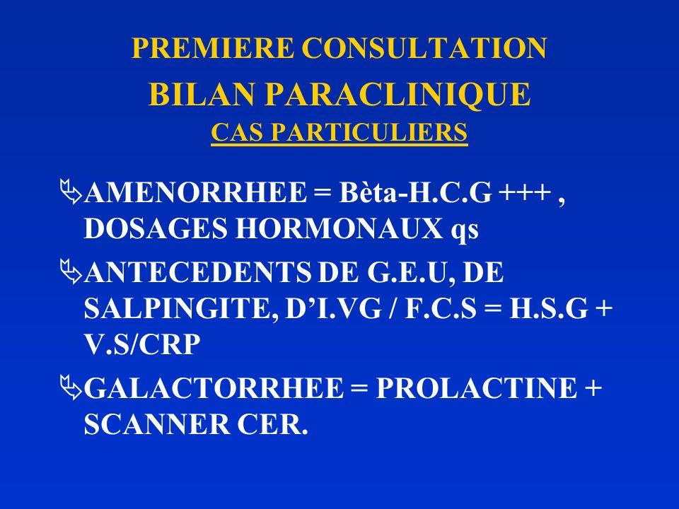 PREMIERE CONSULTATION BILAN PARACLINIQUE COURBE THERMIQUE ou DOSAGE Pg. À J21 TEST DE HUHNER (8 à 12H / R - J12) SEROCHLAMYD. (Pour le couple) +/- pr.