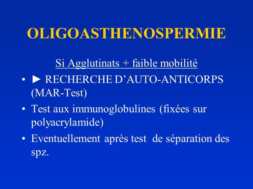 DEUXIEME CONSULTATION : SPERME NORMAL T.P.C DEFICIENT (< 40spz. / G.C * 40) PROBLEME CERVICAL+/- GLAIRE CERVICALE. qTRAITEMENT : «OPTIMISATION» DE LA