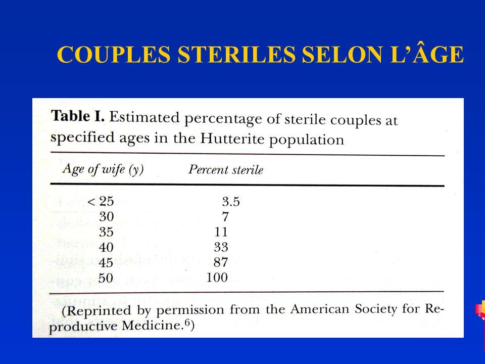 COUPLES STERILES SELON LÂGE