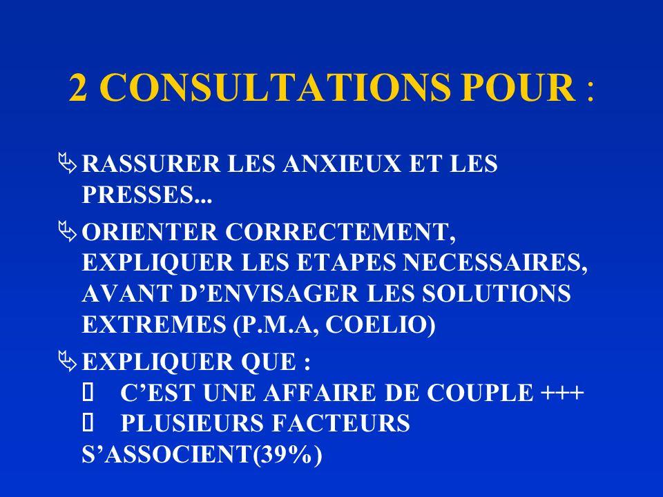2 CONSULTATIONS POUR : RASSURER LES ANXIEUX ET LES PRESSES...