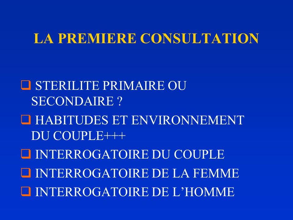 LA PREMIERE CONSULTATION STERILITE PRIMAIRE OU SECONDAIRE .