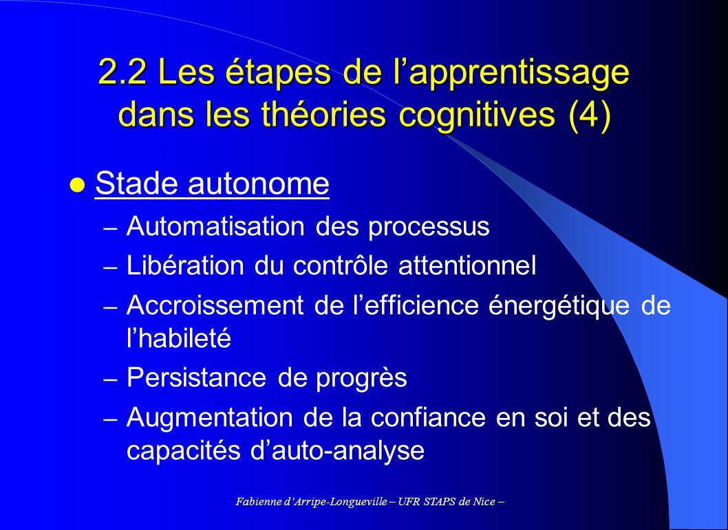 Fabienne dArripe-Longueville – UFR STAPS de Nice – 2.2 Les étapes de lapprentissage dans les théories cognitives (4) Stade autonome – Automatisation d