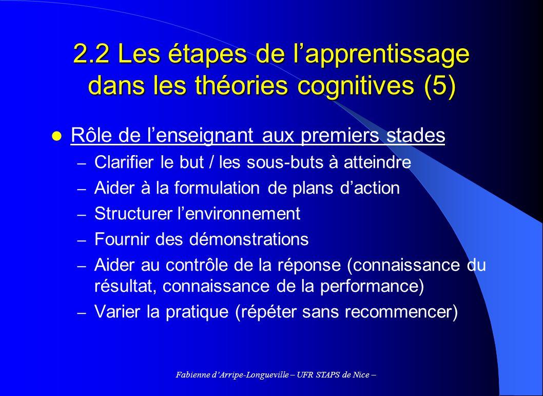 Fabienne dArripe-Longueville – UFR STAPS de Nice – 2.2 Les étapes de lapprentissage dans les théories cognitives (5) Rôle de lenseignant aux premiers