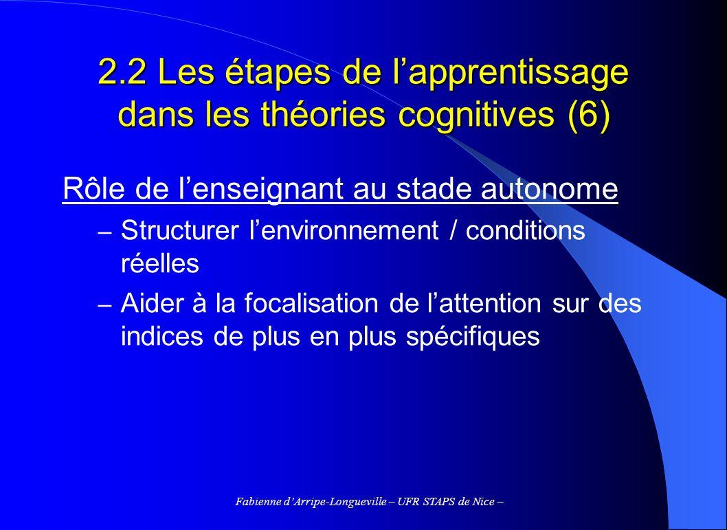 Fabienne dArripe-Longueville – UFR STAPS de Nice – 2.2 Les étapes de lapprentissage dans les théories cognitives (6) Rôle de lenseignant au stade auto