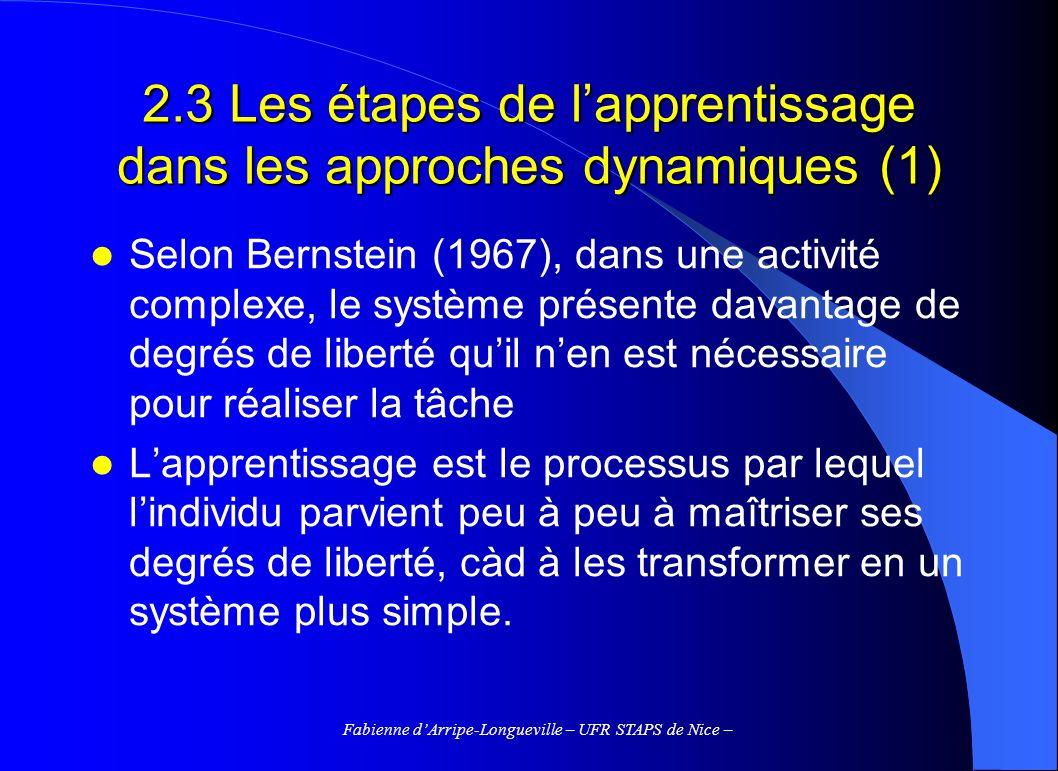 Fabienne dArripe-Longueville – UFR STAPS de Nice – 2.3 Les étapes de lapprentissage dans les approches dynamiques (1) Selon Bernstein (1967), dans une activité complexe, le système présente davantage de degrés de liberté quil nen est nécessaire pour réaliser la tâche Lapprentissage est le processus par lequel lindividu parvient peu à peu à maîtriser ses degrés de liberté, càd à les transformer en un système plus simple.