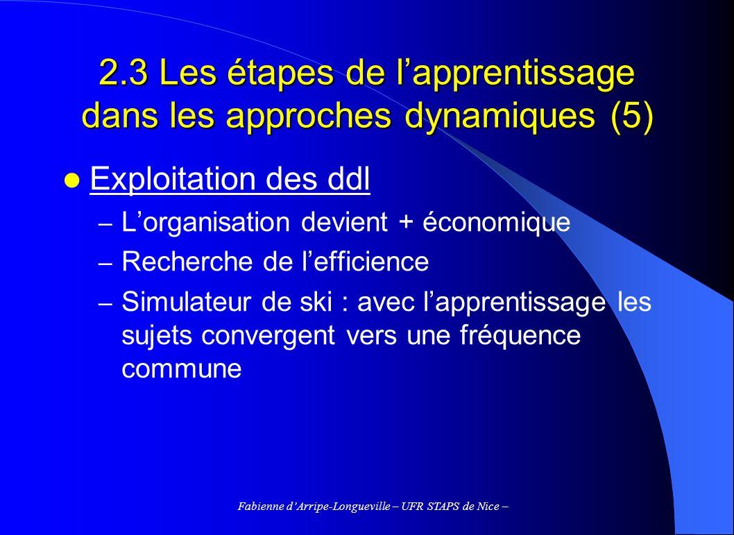 Fabienne dArripe-Longueville – UFR STAPS de Nice – Exploitation des ddl – Lorganisation devient + économique – Recherche de lefficience – Simulateur d