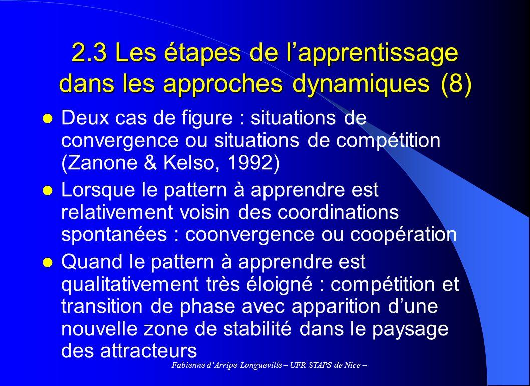 Fabienne dArripe-Longueville – UFR STAPS de Nice – 2.3 Les étapes de lapprentissage dans les approches dynamiques (8) Deux cas de figure : situations