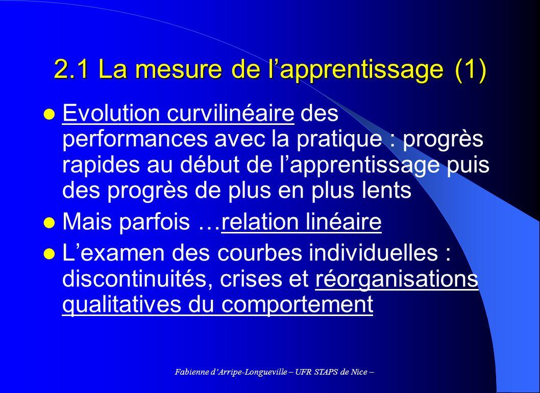Fabienne dArripe-Longueville – UFR STAPS de Nice – 2.1 La mesure de lapprentissage (1) Evolution curvilinéaire des performances avec la pratique : pro