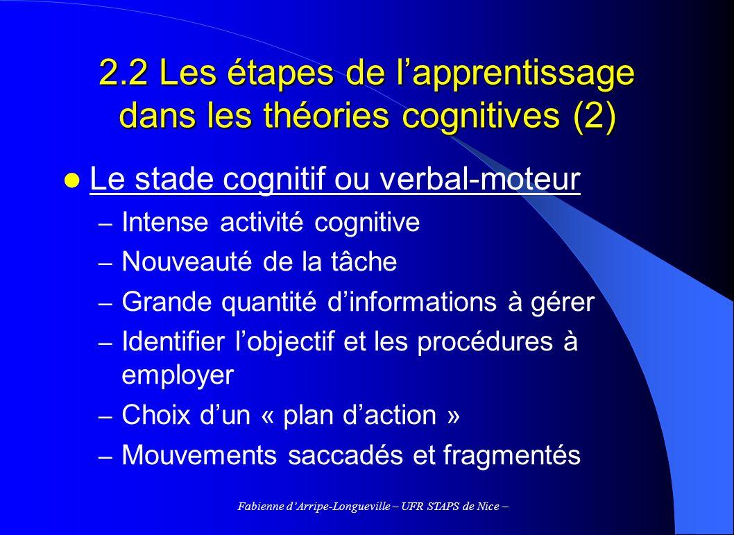Fabienne dArripe-Longueville – UFR STAPS de Nice – 2.2 Les étapes de lapprentissage dans les théories cognitives (2) Le stade cognitif ou verbal-moteu