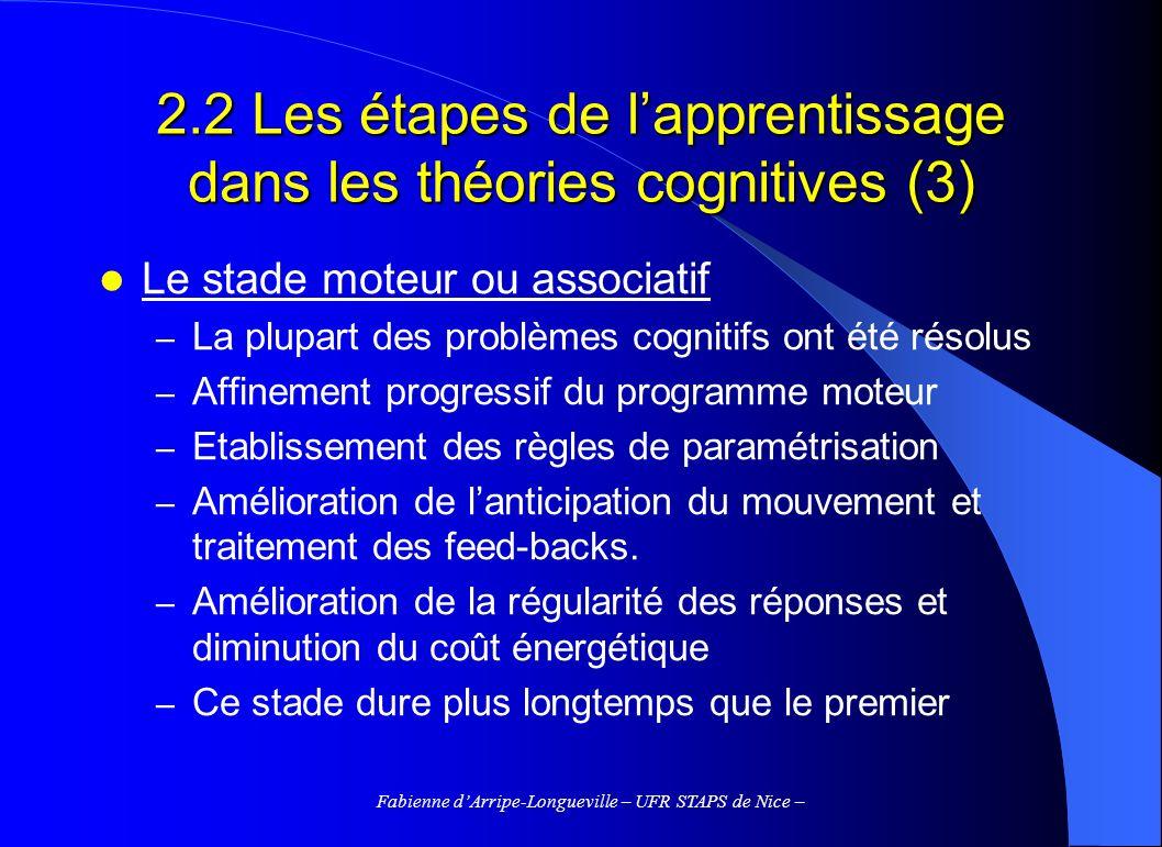 Fabienne dArripe-Longueville – UFR STAPS de Nice – 2.2 Les étapes de lapprentissage dans les théories cognitives (3) Le stade moteur ou associatif – L