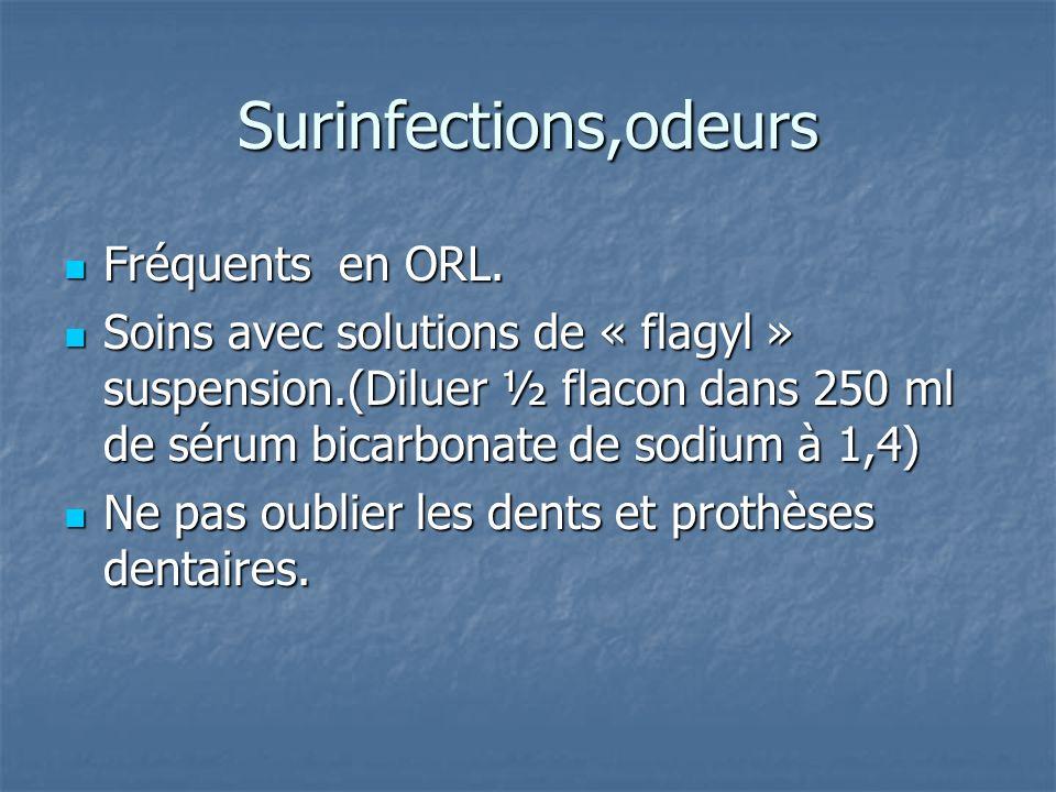 Surinfections,odeurs Fréquents en ORL.Fréquents en ORL.