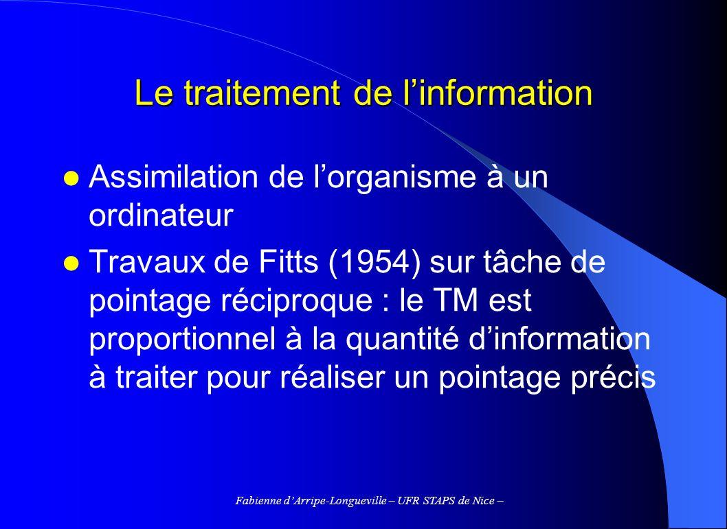 Fabienne dArripe-Longueville – UFR STAPS de Nice – Le traitement de linformation Assimilation de lorganisme à un ordinateur Travaux de Fitts (1954) su