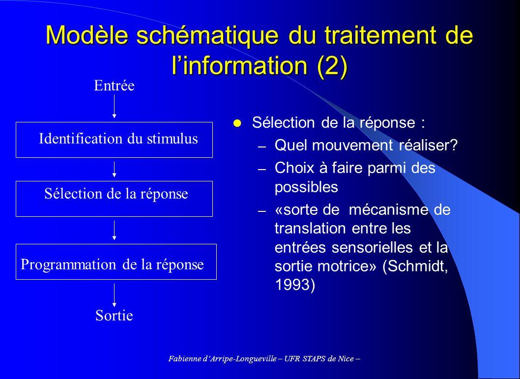 Fabienne dArripe-Longueville – UFR STAPS de Nice – Modèle schématique du traitement de linformation (2) Sélection de la réponse : – Quel mouvement réa