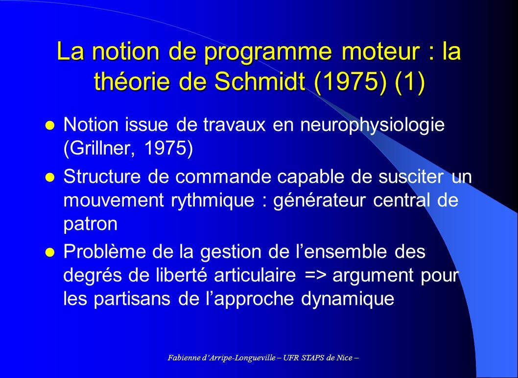 Fabienne dArripe-Longueville – UFR STAPS de Nice – La notion de programme moteur : la théorie de Schmidt (1975) (1) Notion issue de travaux en neuroph