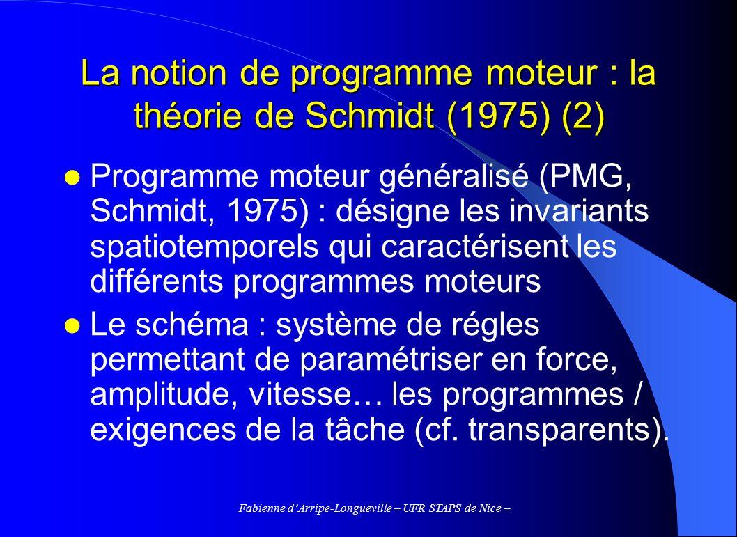 Fabienne dArripe-Longueville – UFR STAPS de Nice – La notion de programme moteur : la théorie de Schmidt (1975) (2) Programme moteur généralisé (PMG,