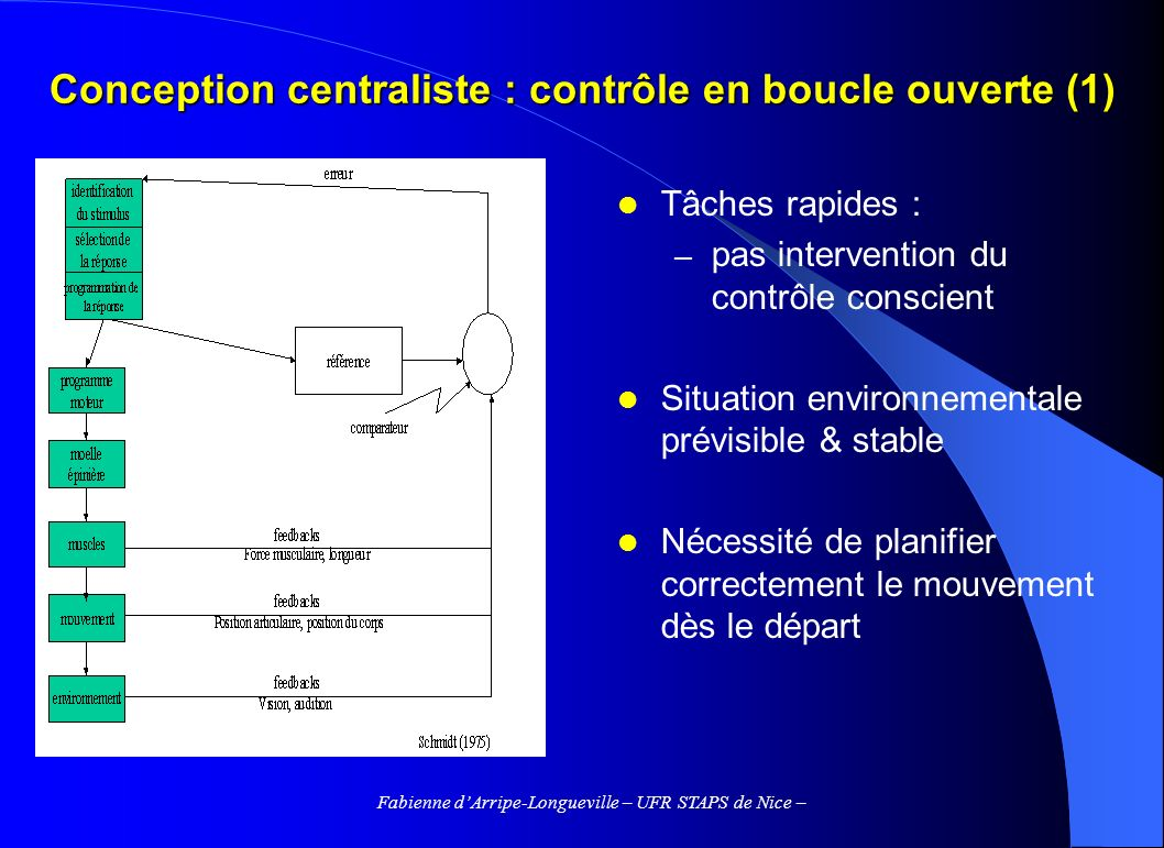 Fabienne dArripe-Longueville – UFR STAPS de Nice – Conception centraliste : contrôle en boucle ouverte (1) Tâches rapides : – pas intervention du cont