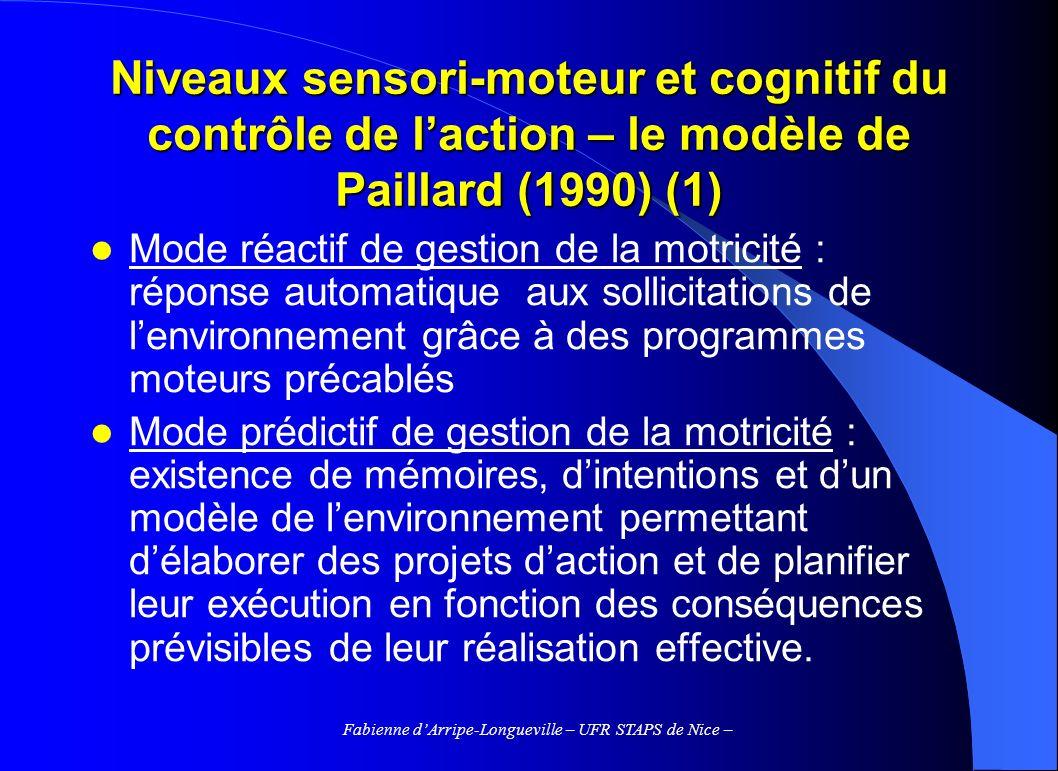 Fabienne dArripe-Longueville – UFR STAPS de Nice – Niveaux sensori-moteur et cognitif du contrôle de laction – le modèle de Paillard (1990) (1) Mode r