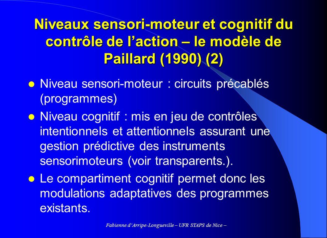 Fabienne dArripe-Longueville – UFR STAPS de Nice – Niveaux sensori-moteur et cognitif du contrôle de laction – le modèle de Paillard (1990) (2) Niveau