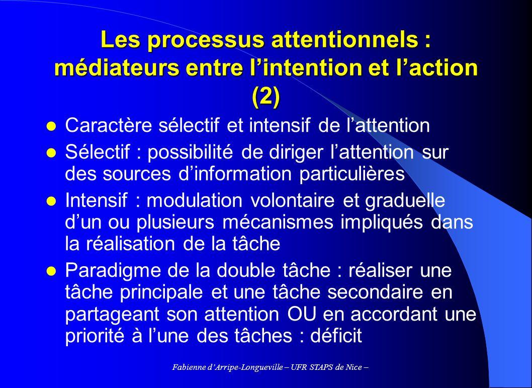 Fabienne dArripe-Longueville – UFR STAPS de Nice – Les processus attentionnels : médiateurs entre lintention et laction (2) Caractère sélectif et inte