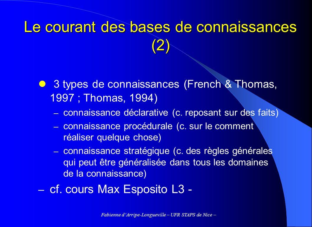 Fabienne dArripe-Longueville – UFR STAPS de Nice – Le courant des bases de connaissances (2) 3 types de connaissances (French & Thomas, 1997 ; Thomas,