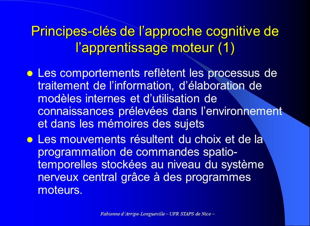 Fabienne dArripe-Longueville – UFR STAPS de Nice – Principes-clés de lapproche cognitive de lapprentissage moteur (1) Les comportements reflètent les